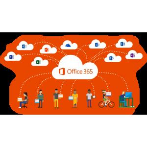 Подписка на приложения Микрософт 365
